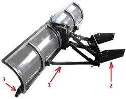Стандартная конструкция навески для отвала